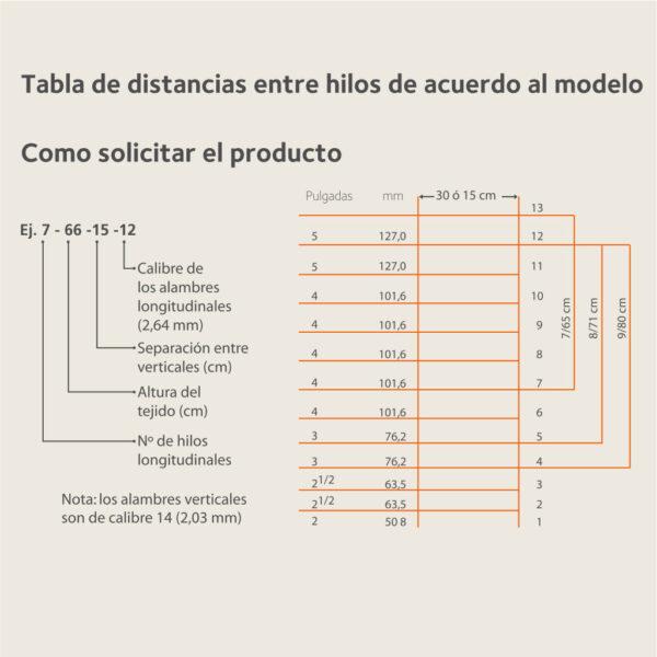 alambre-tejido-tabla-producto